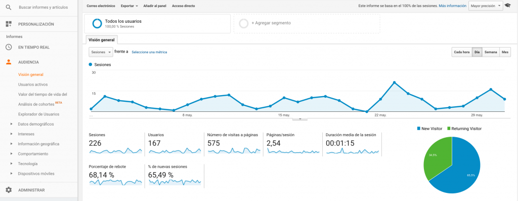 guia de google analytics conceptos